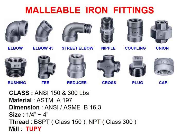 "Malleable Iron Fittings / Class 150 & 300, Screw 1/4"" ~ 4"" - Fittings - Gamako"