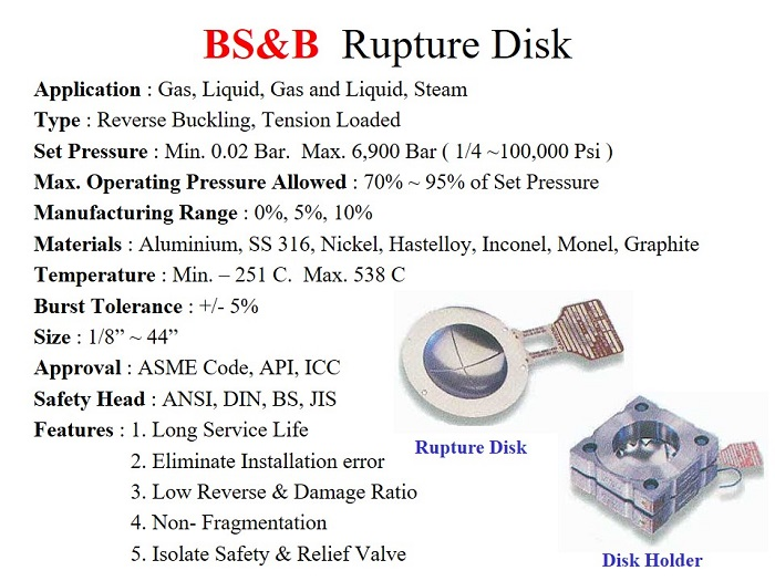 Rupture Disk / Reverse Buckling & Tension Loaded - BS&B - Gamako